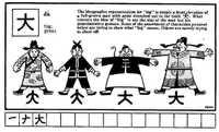 Học tiếng Trung qua những hình ảnh vui (tập 3)