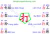 Học tiếng trung với các động từ chứa chữ 打