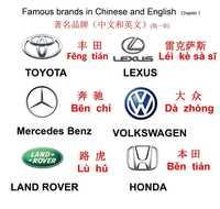 Tên các thương hiệu ô tô trong tiếng Trung