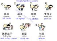 """từ vựng tiếng Trung """" Các giai đoạn của cuộc đời"""""""