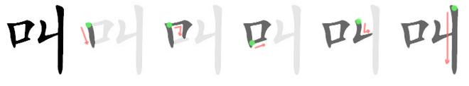 Ngữ pháp tiếng Trung và cách sử dụng từ cơ bản (p1)