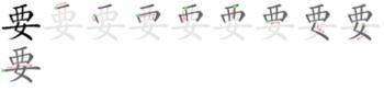 Ngữ pháp tiếng Trung và cách sử dụng từ cơ bản (p8)
