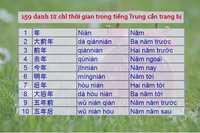 159 danh từ chỉ thời gian trong tiếng Trung