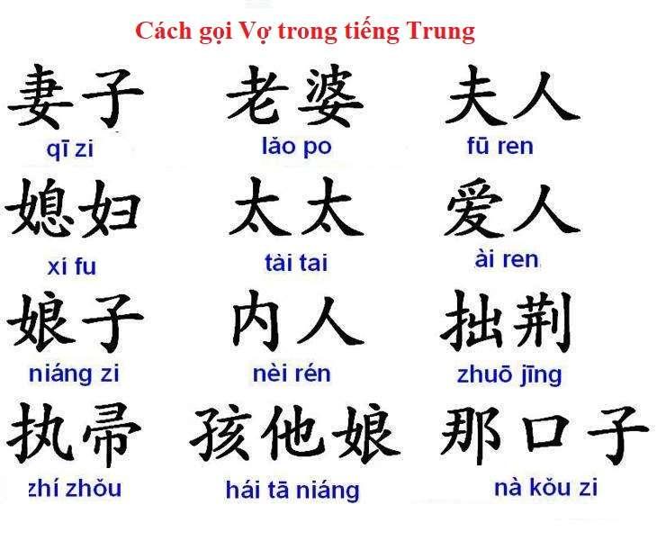 Vợ trong tiếng Trung