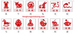 Truyền thuyết về 12 con giáp trong tiếng Trung