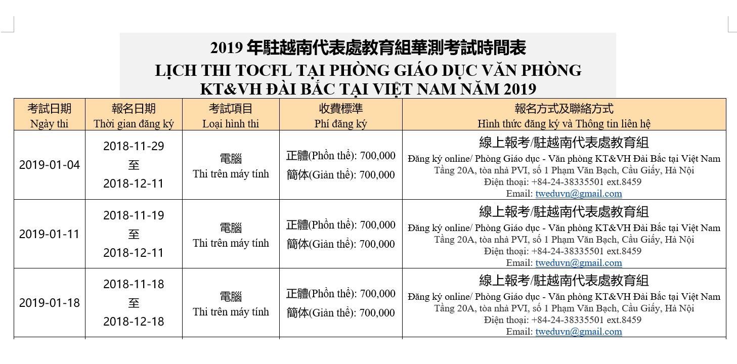 Tổng hợp lịch thi TOCFL năm 2019 tại Việt Nam