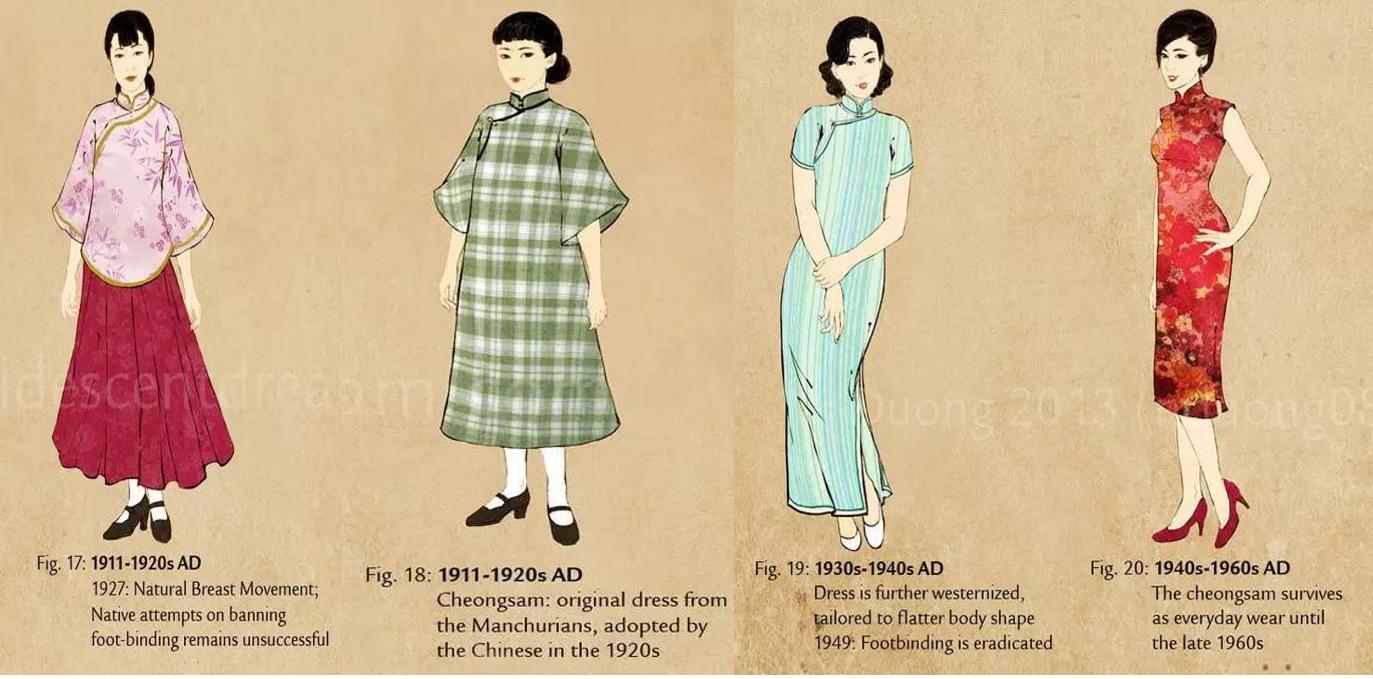 Trang phục Trung Quốc thời dân quốc và hiện đại